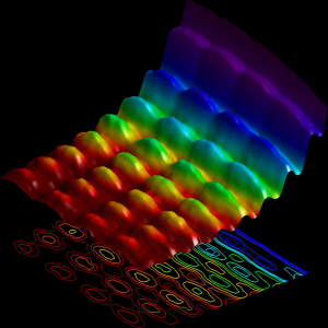 Photo of the dual nature of light
